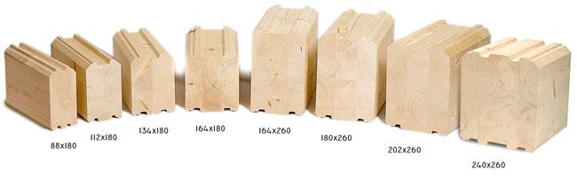 Размерная сетка продукции финской компании Finnlamelli.